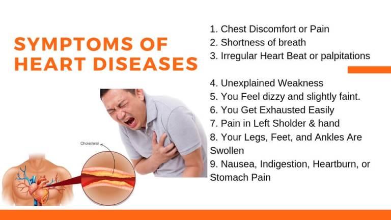 symptoms of heart diseases